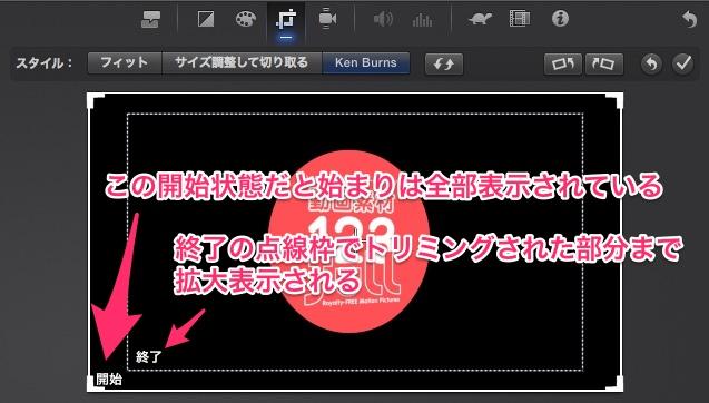 iMovie(ver.10)を使う5【動画素材123FULL】アルファチャンネル付き(透過)movで合成・サイドバイサイド・アニメーション・KenBurns12