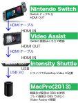【OBS使い方】HDMI出力されたものをMacで録画する【Nintendo Switch】